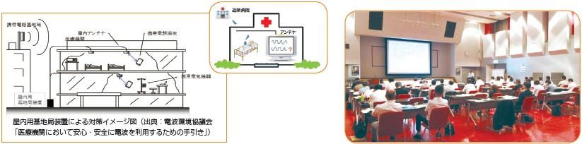 屋内用基地局による対策イメージ図